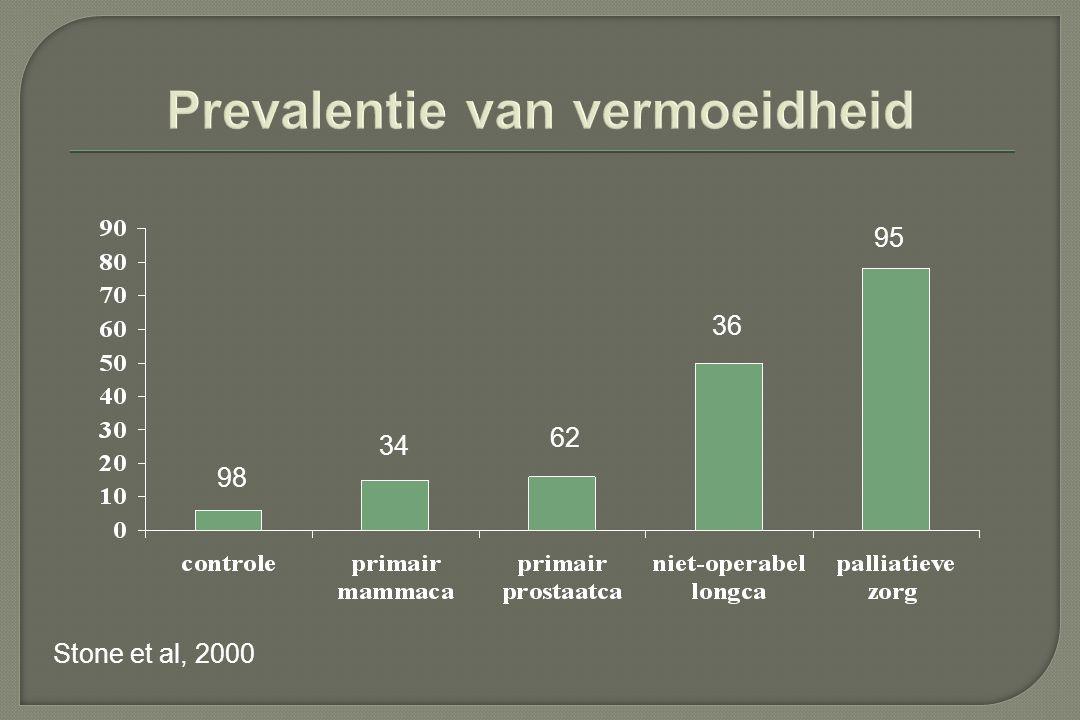 Prevalentie van vermoeidheid Stone et al, 2000 98 34 62 36 95