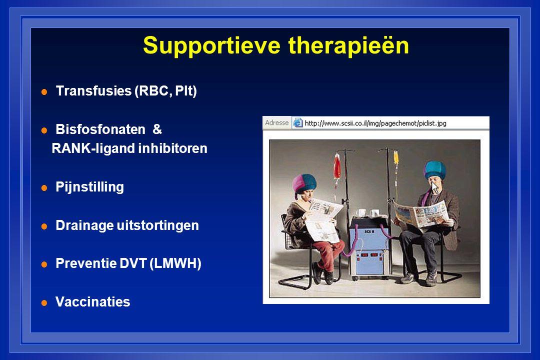 Supportieve therapieën l Transfusies (RBC, Plt) l Bisfosfonaten & RANK-ligand inhibitoren l Pijnstilling l Drainage uitstortingen l Preventie DVT (LMWH) l Vaccinaties