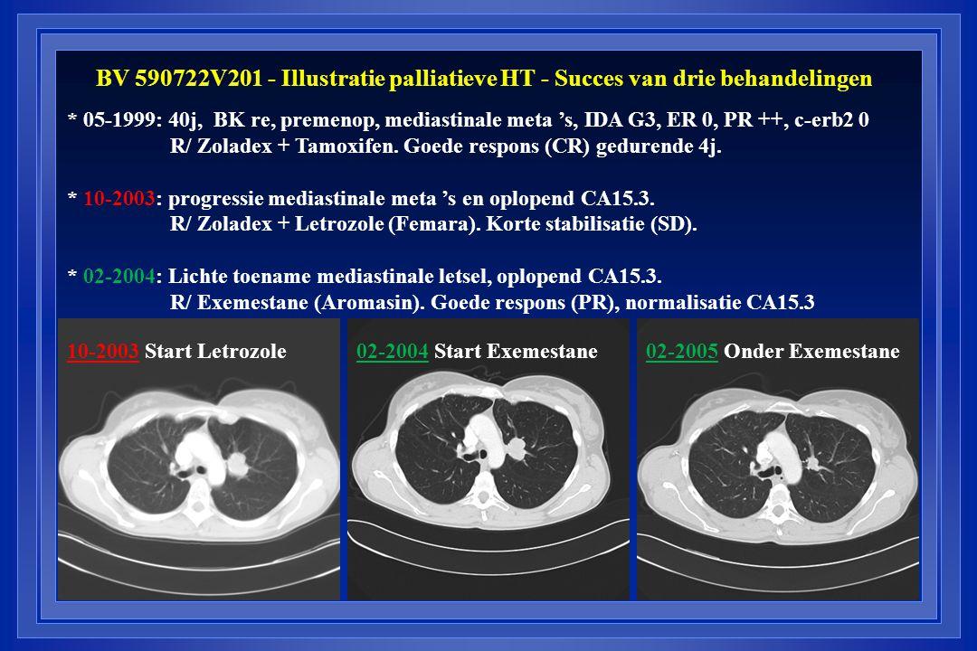 10-2003 Start Letrozole02-2005 Onder Exemestane02-2004 Start Exemestane BV 590722V201 - Illustratie palliatieve HT - Succes van drie behandelingen * 0