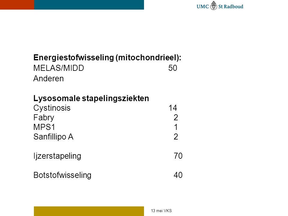 Energiestofwisseling (mitochondrieel): MELAS/MIDD50 Anderen Lysosomale stapelingsziekten Cystinosis14 Fabry2 MPS11 Sanfillipo A2 Ijzerstapeling70 Bots
