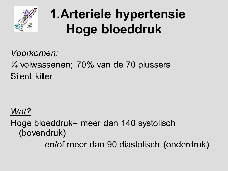 1.Arteriele hypertensie Hoge bloeddruk Voorkomen: ¼ volwassenen; 70% van de 70 plussers Silent killer Wat.