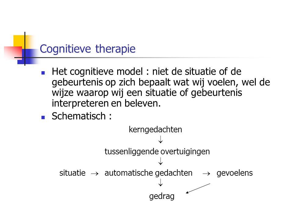 Cognitieve therapie Het cognitieve model : niet de situatie of de gebeurtenis op zich bepaalt wat wij voelen, wel de wijze waarop wij een situatie of