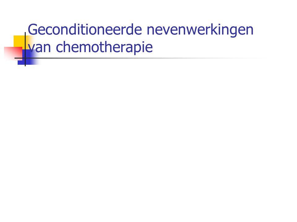 Geconditioneerde misselijkheid en braken Verklaringsmechanisme : klassieke conditionering UCS UCR chemotherapiemisselijkheid en braken CSCR geuren smakenmisselijkheid en braken beelden gedachten contextstimuli
