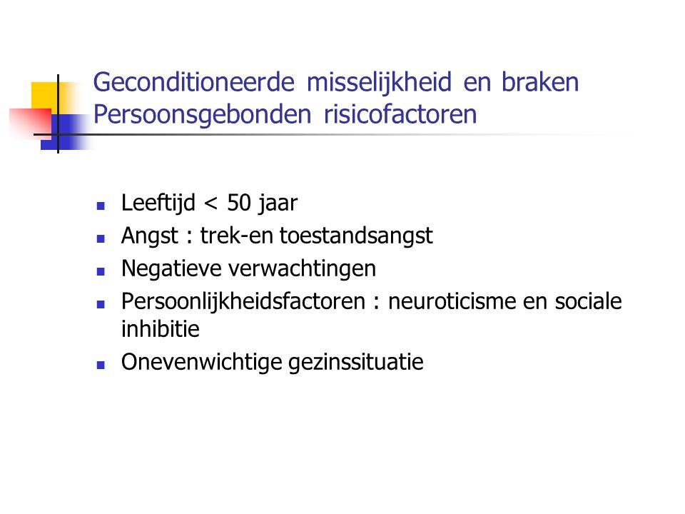Claustrofobische reacties tijdens MRI-onderzoek Behandeling Werkwijze exposuretherapie : 1.