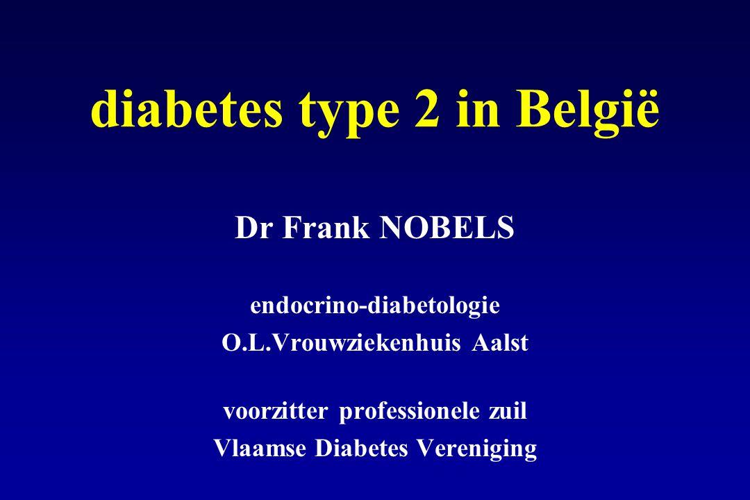 diabetes type 2 in België Dr Frank NOBELS endocrino-diabetologie O.L.Vrouwziekenhuis Aalst voorzitter professionele zuil Vlaamse Diabetes Vereniging