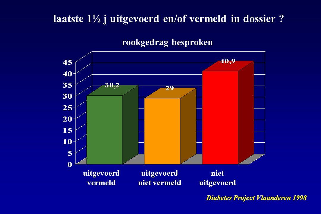 uitgevoerd vermeld uitgevoerd niet vermeld Diabetes Project Vlaanderen 1998 rookgedrag besproken niet uitgevoerd laatste 1½ j uitgevoerd en/of vermeld in dossier ?