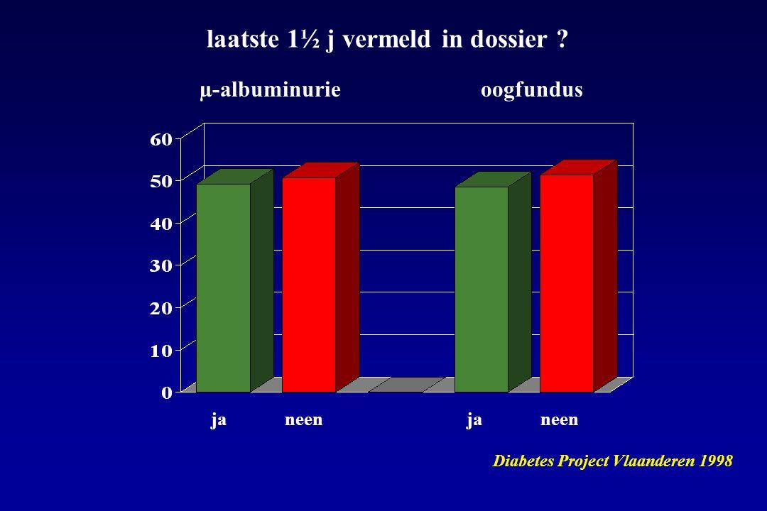 uitgevoerd vermeld uitgevoerd niet vermeld Diabetes Project Vlaanderen 1998 voeten nagekeken niet uitgevoerd laatste 1½ j uitgevoerd en/of vermeld in dossier ?