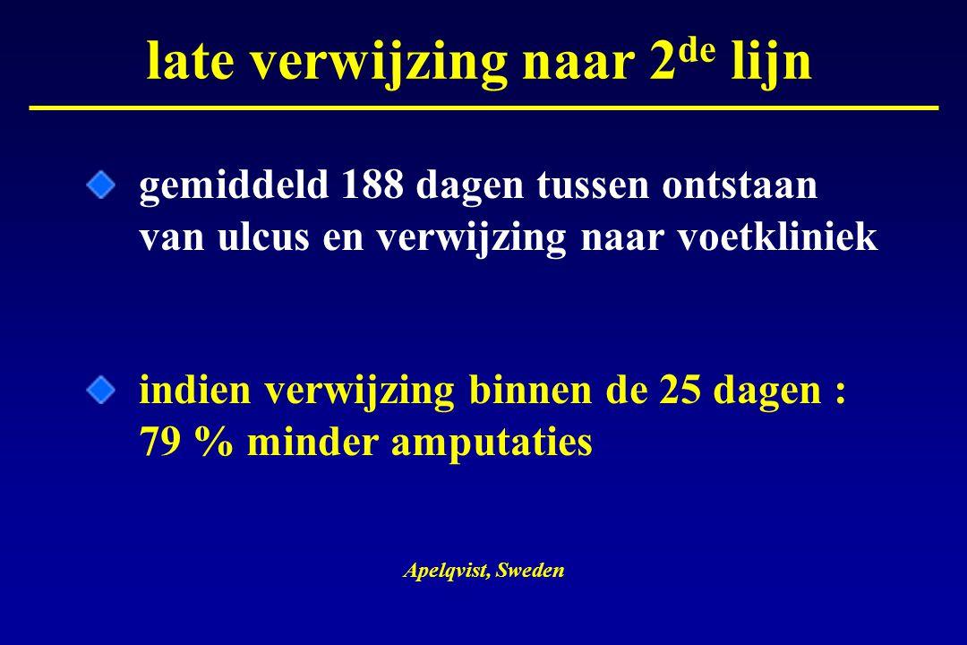 late verwijzing naar 2 de lijn Apelqvist, Sweden gemiddeld 188 dagen tussen ontstaan van ulcus en verwijzing naar voetkliniek indien verwijzing binnen de 25 dagen : 79 % minder amputaties