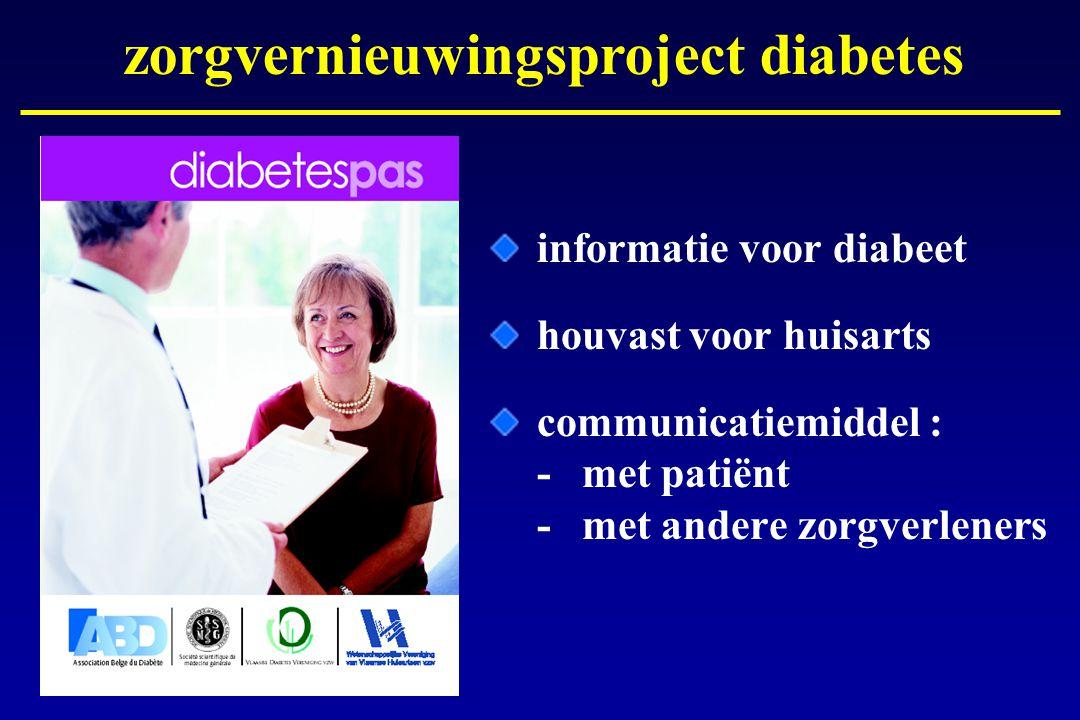 informatie voor diabeet houvast voor huisarts communicatiemiddel : -met patiënt -met andere zorgverleners zorgvernieuwingsproject diabetes