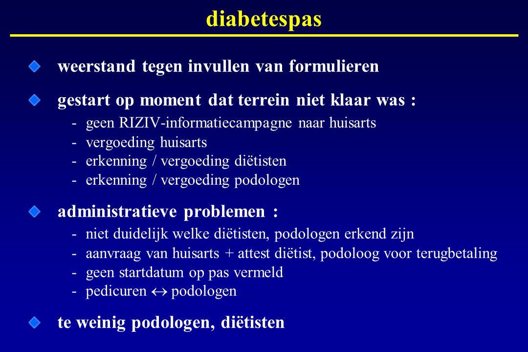 diabetespas : toekomst electronische versie vergoeding huisarts vereenvoudiging van administratie