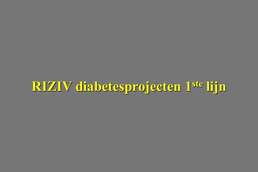 RIZIV diabetesprojecten 1 ste lijn
