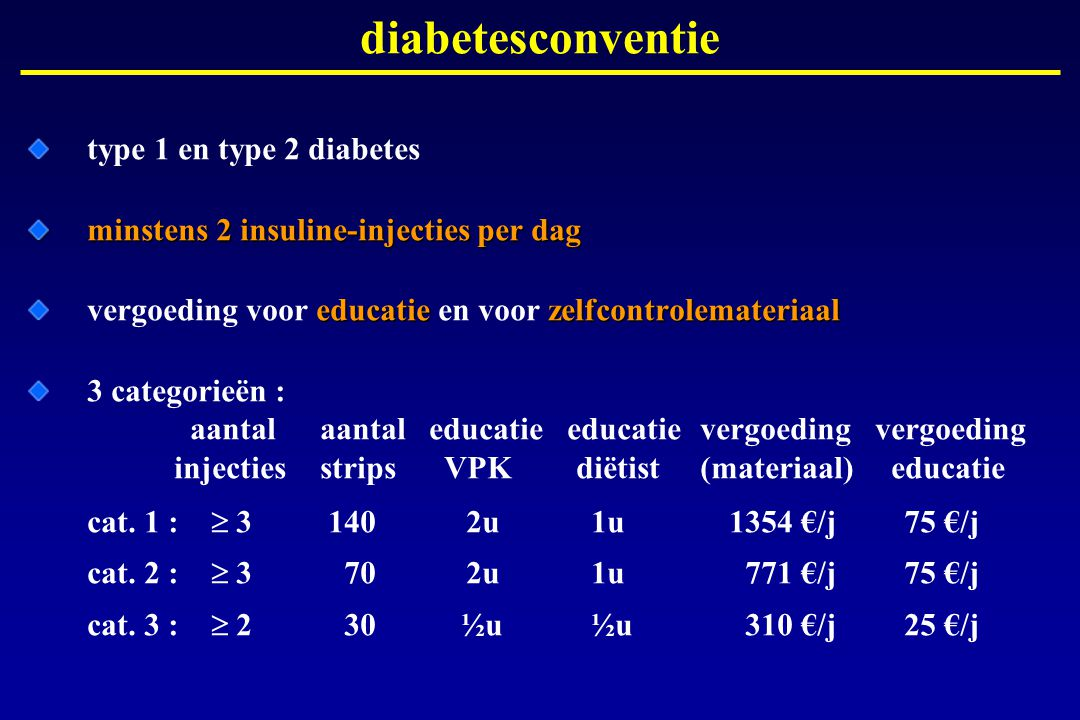 type 1 en type 2 diabetes minstens 2 insuline-injecties per dag educatiezelfcontrolemateriaal vergoeding voor educatie en voor zelfcontrolemateriaal 3
