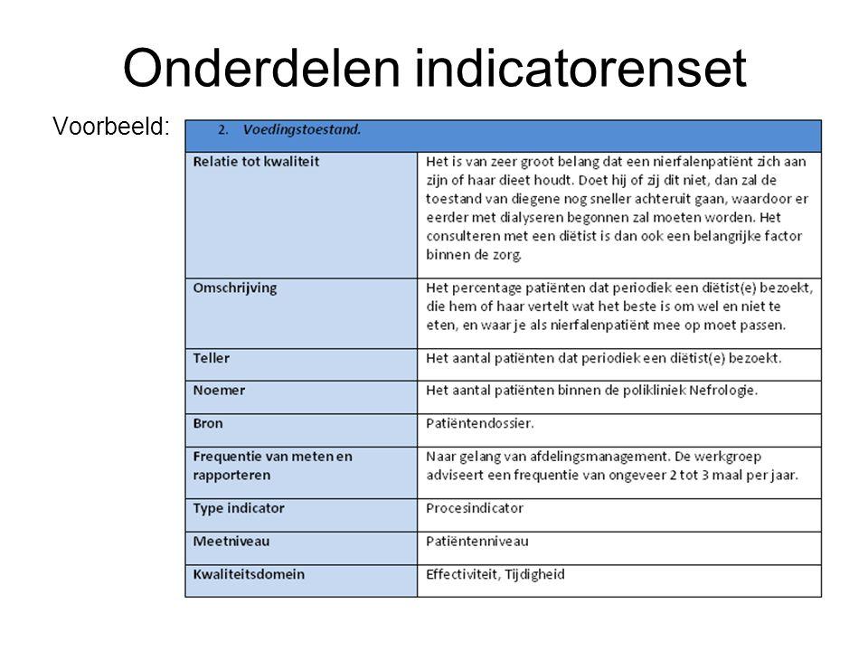 Onderdelen indicatorenset Voorbeeld: