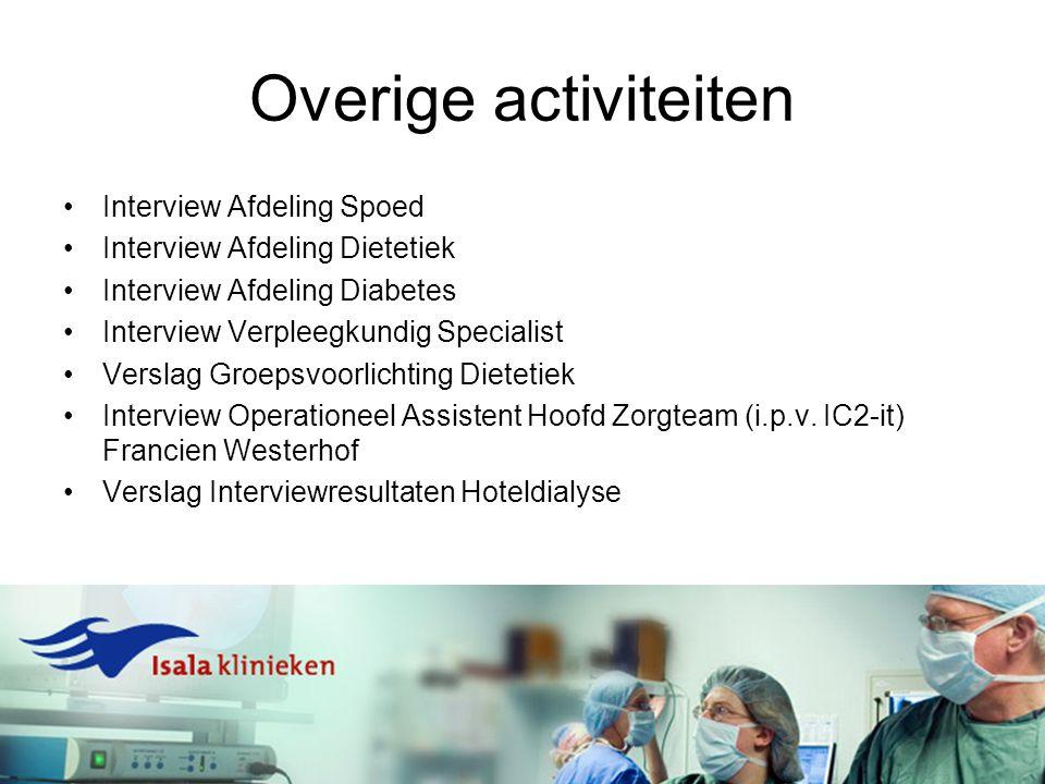 Overige activiteiten Interview Afdeling Spoed Interview Afdeling Dietetiek Interview Afdeling Diabetes Interview Verpleegkundig Specialist Verslag Gro