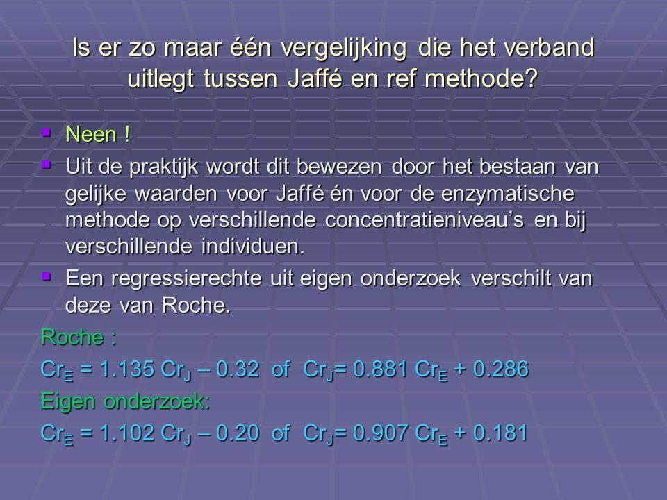 Is er zo maar één vergelijking die het verband uitlegt tussen Jaffé en ref methode?  Neen !  Uit de praktijk wordt dit bewezen door het bestaan van