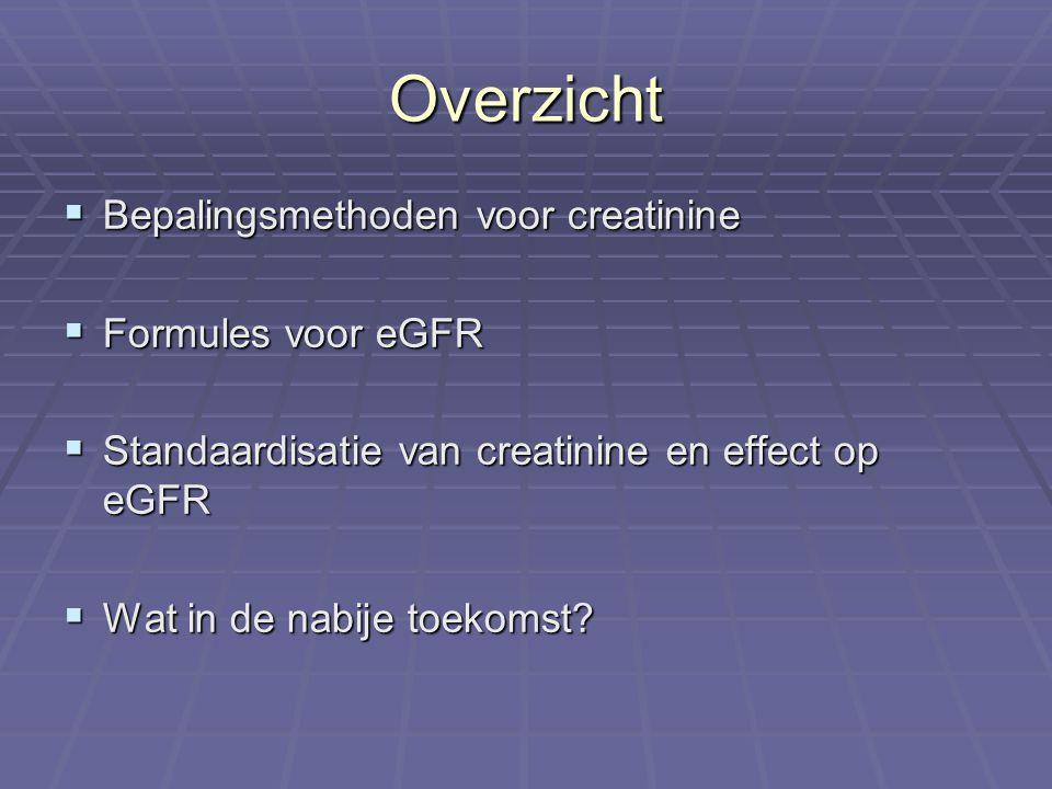 Overzicht  Bepalingsmethoden voor creatinine  Formules voor eGFR  Standaardisatie van creatinine en effect op eGFR  Wat in de nabije toekomst?
