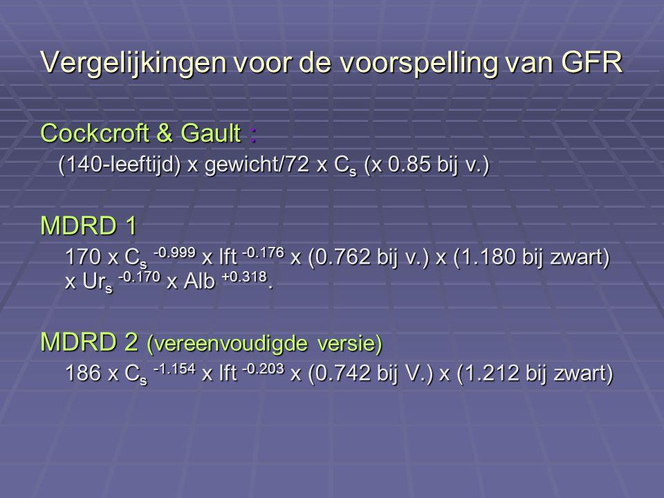Vergelijkingen voor de voorspelling van GFR Cockcroft & Gault : (140-leeftijd) x gewicht/72 x C s (x 0.85 bij v.) (140-leeftijd) x gewicht/72 x C s (x