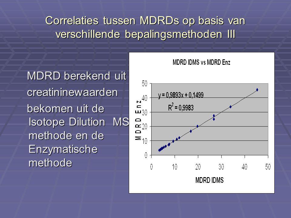 Correlaties tussen MDRDs op basis van verschillende bepalingsmethoden III MDRD berekend uit MDRD berekend uit creatininewaarden creatininewaarden beko