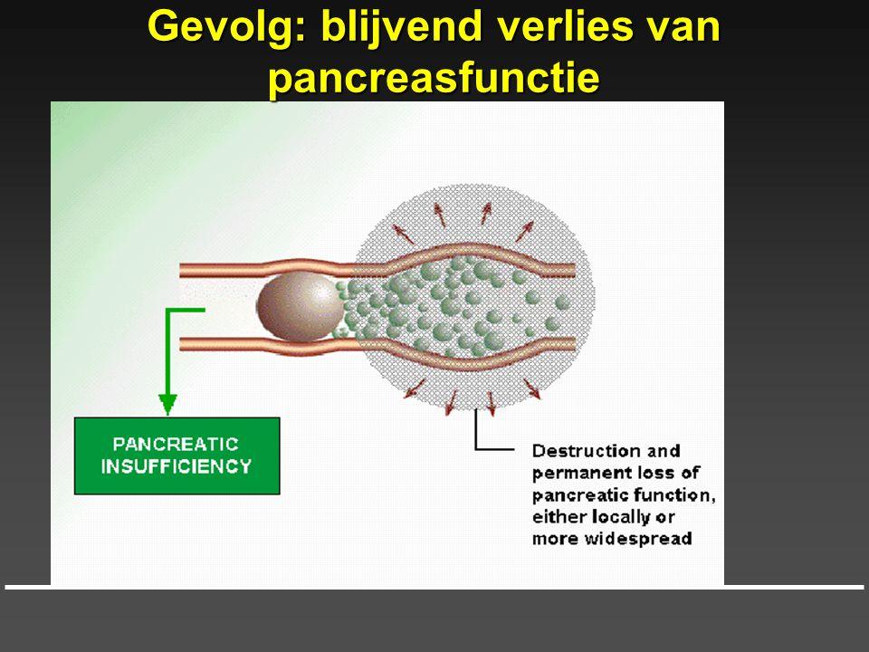 Gevolg: blijvend verlies van pancreasfunctie