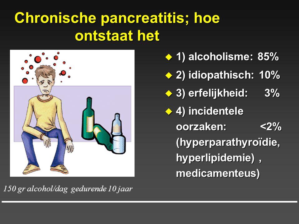 Chronische pancreatitis; hoe ontstaat het  1) alcoholisme: 85%  2) idiopathisch: 10%  3) erfelijkheid: 3%  4) incidentele oorzaken: <2% (hyperpara