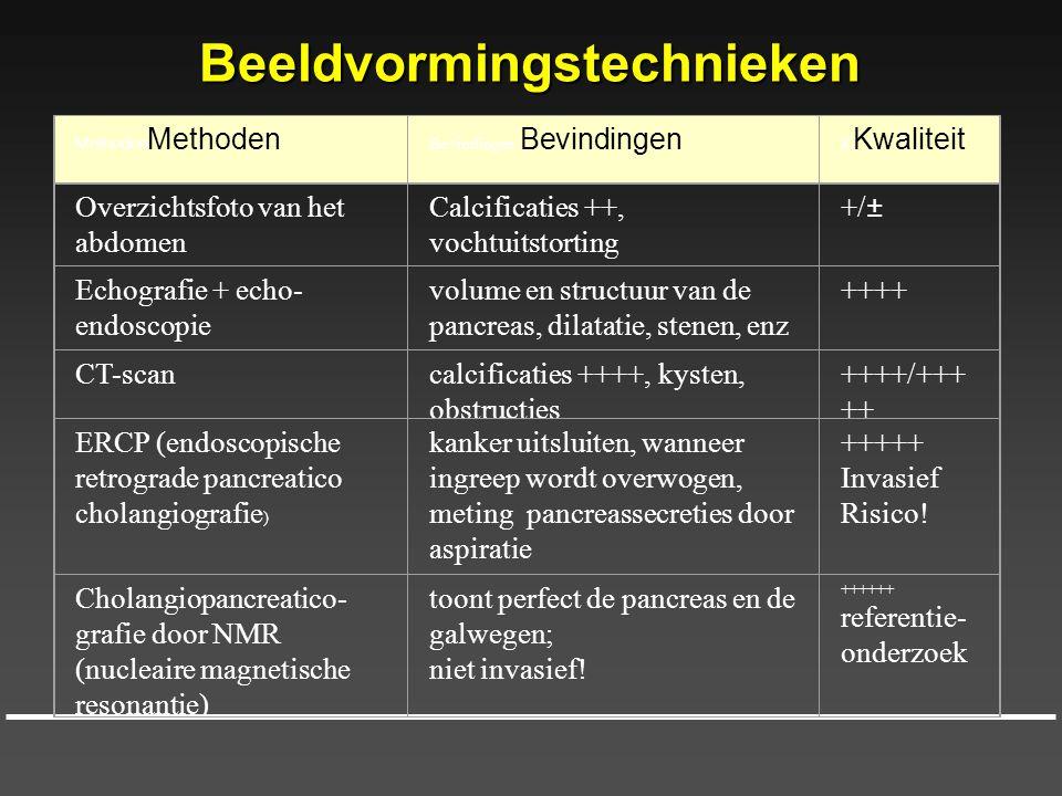 BeeldvormingstechniekenMethoden Bevindingen: Bevindingen K Kwaliteit Overzichtsfoto van het abdomen Calcificaties ++, vochtuitstorting +/± Echografie