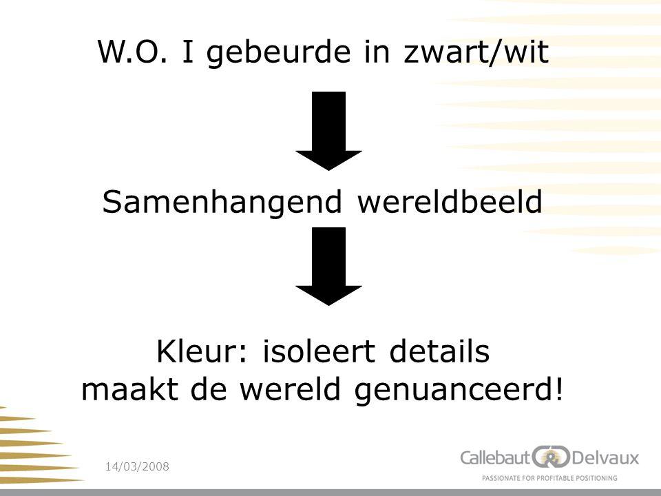 14/03/20084 W.O.
