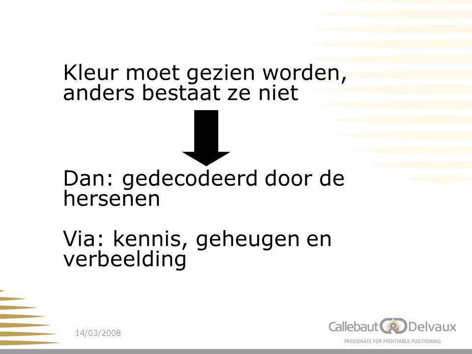 14/03/200830 1990 Kleuren zomermode % subtracted from average; vs fair share