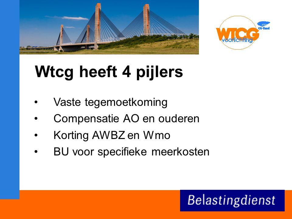 Wtcg heeft 4 pijlers Vaste tegemoetkoming Compensatie AO en ouderen Korting AWBZ en Wmo BU voor specifieke meerkosten