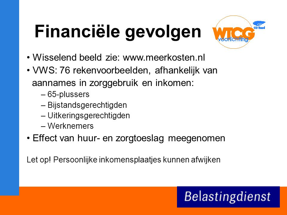 Financiële gevolgen Wisselend beeld zie: www.meerkosten.nl VWS: 76 rekenvoorbeelden, afhankelijk van aannames in zorggebruik en inkomen: – 65-plussers – Bijstandsgerechtigden – Uitkeringsgerechtigden – Werknemers Effect van huur- en zorgtoeslag meegenomen Let op.