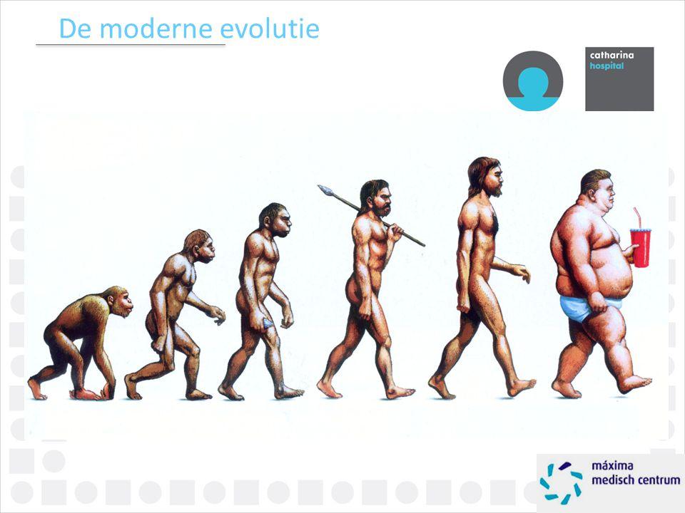 Morbide obesitas Obesitas: BMI >30 en < 40 kg/m 2 Morbide obesitas: BMI >40 en < 50 kg/m 2 Super obesitas: BMI >50 en < 60 kg/m 2 Super super obesitas: BMI > 60 kg/m 2 Definitie: o.b.v Body mass index = gewicht/(lengte) 2
