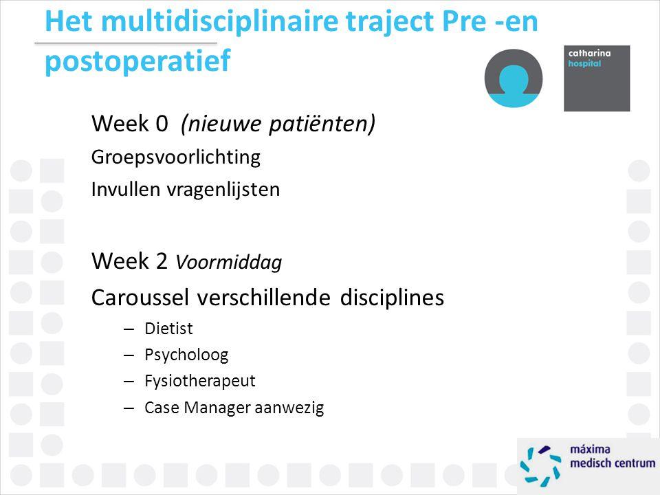 Het multidisciplinaire traject Pre -en postoperatief Week 0 (nieuwe patiënten) Groepsvoorlichting Invullen vragenlijsten Week 2 Voormiddag Caroussel v