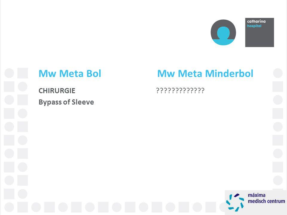 Mw Meta Bol Mw Meta Minderbol CHIRURGIE Bypass of Sleeve ?????????????