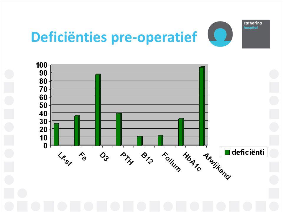 Deficiënties pre-operatief