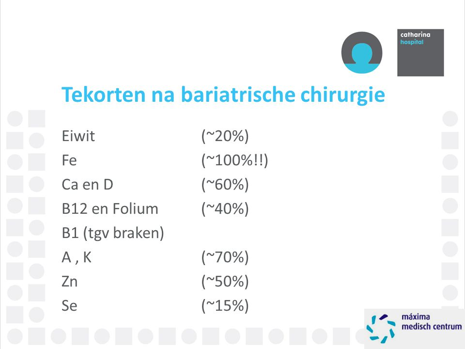 Tekorten na bariatrische chirurgie Eiwit (~20%) Fe (~100%!!) Ca en D (~60%) B12 en Folium(~40%) B1 (tgv braken) A, K (~70%) Zn (~50%) Se (~15%)