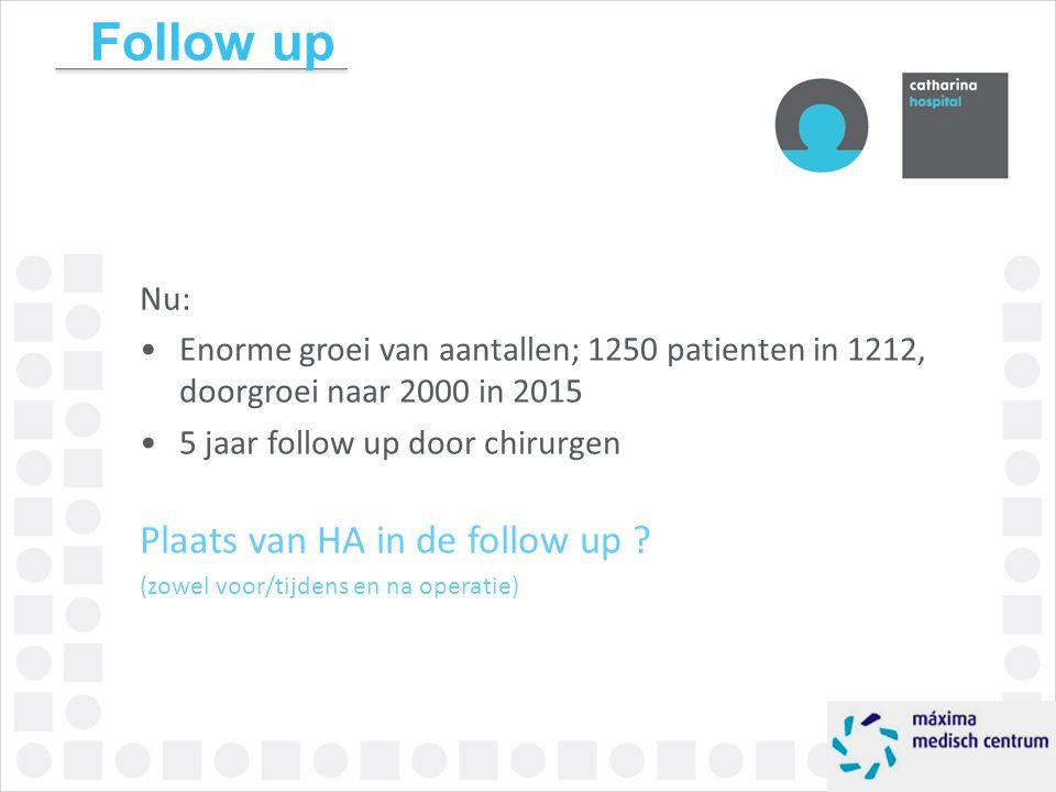 Follow up Nu: Enorme groei van aantallen; 1250 patienten in 1212, doorgroei naar 2000 in 2015 5 jaar follow up door chirurgen Plaats van HA in de foll