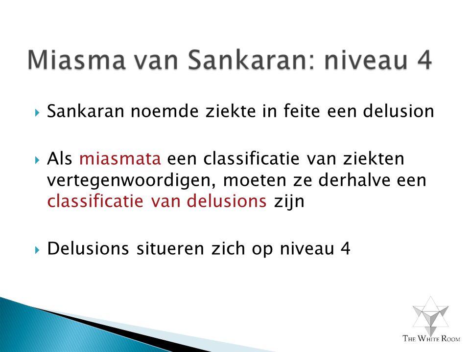  Sankaran noemde ziekte in feite een delusion  Als miasmata een classificatie van ziekten vertegenwoordigen, moeten ze derhalve een classificatie van delusions zijn  Delusions situeren zich op niveau 4