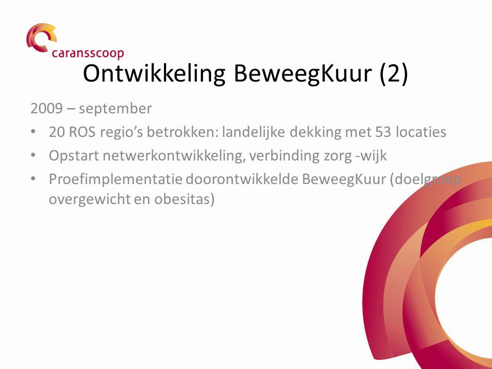 Ontwikkeling BeweegKuur (3) 2010: Uitbreiding met minimaal 90 locaties in 20 ROS regio's Nieuw protocol (doorontwikkelde BeweegKuur ) Implementatie doorontwikkelde BeweegKuur Voorbereiden op opname basispakket; creëren randvoorwaarden zoals: − Scholing van professionals − Netwerkontwikkeling regionaal en lokaal door ROS, GGD en Sportraad − BeweegKuur laten aansluiten bij reguliere standaarden en behandelrichtlijnen − Monitoring en onderzoek; BeweegKuur doorontwikkelen en verbeteren
