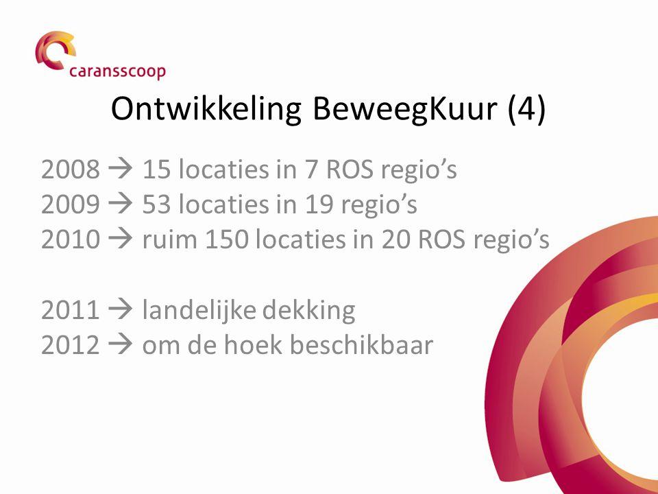 Ontwikkeling BeweegKuur (4) 2008  15 locaties in 7 ROS regio's 2009  53 locaties in 19 regio's 2010  ruim 150 locaties in 20 ROS regio's 2011  landelijke dekking 2012  om de hoek beschikbaar