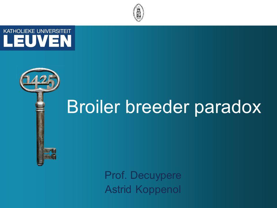 Overzicht Inleiding Wat is broiler breeder paradox.