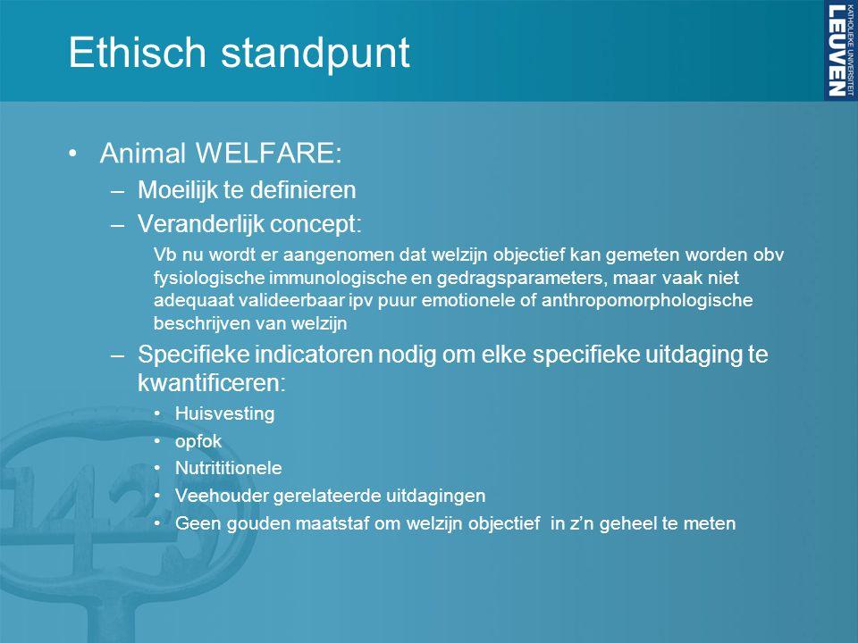 Ethisch standpunt Animal WELFARE: –Moeilijk te definieren –Veranderlijk concept: Vb nu wordt er aangenomen dat welzijn objectief kan gemeten worden ob