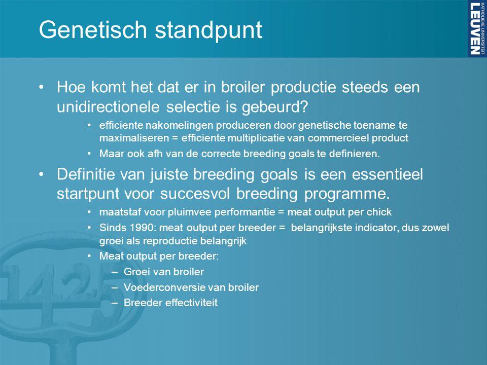 Genetisch standpunt Hoe komt het dat er in broiler productie steeds een unidirectionele selectie is gebeurd.