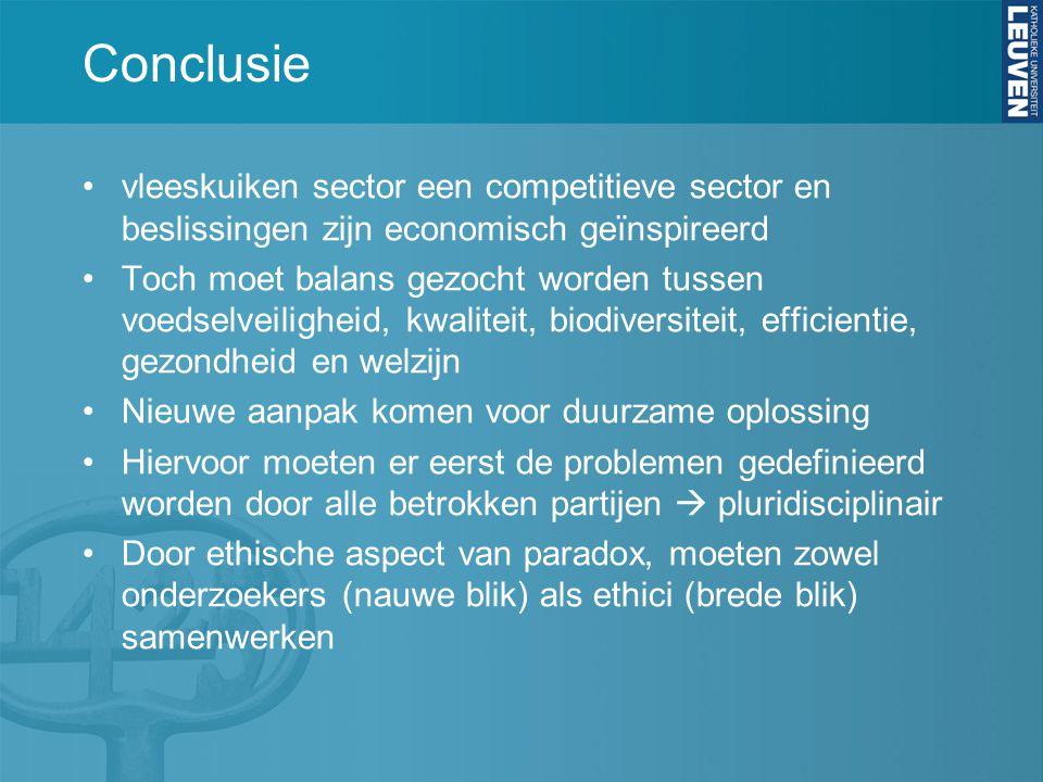 Conclusie vleeskuiken sector een competitieve sector en beslissingen zijn economisch geïnspireerd Toch moet balans gezocht worden tussen voedselveiligheid, kwaliteit, biodiversiteit, efficientie, gezondheid en welzijn Nieuwe aanpak komen voor duurzame oplossing Hiervoor moeten er eerst de problemen gedefinieerd worden door alle betrokken partijen  pluridisciplinair Door ethische aspect van paradox, moeten zowel onderzoekers (nauwe blik) als ethici (brede blik) samenwerken