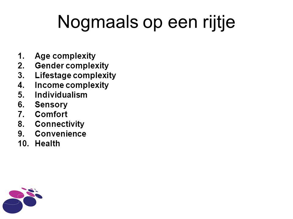 Nogmaals op een rijtje 1.Age complexity 2.Gender complexity 3.Lifestage complexity 4.Income complexity 5.Individualism 6.Sensory 7.Comfort 8.Connectivity 9.Convenience 10.Health