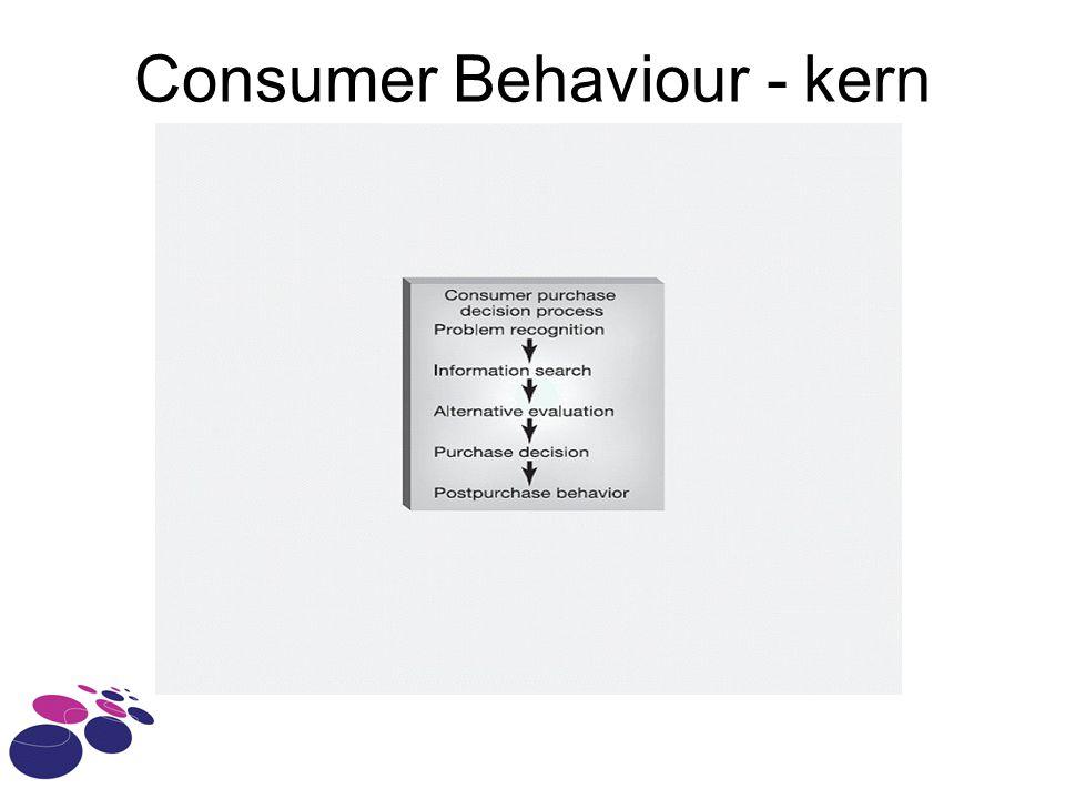 Consumer Behaviour - kern
