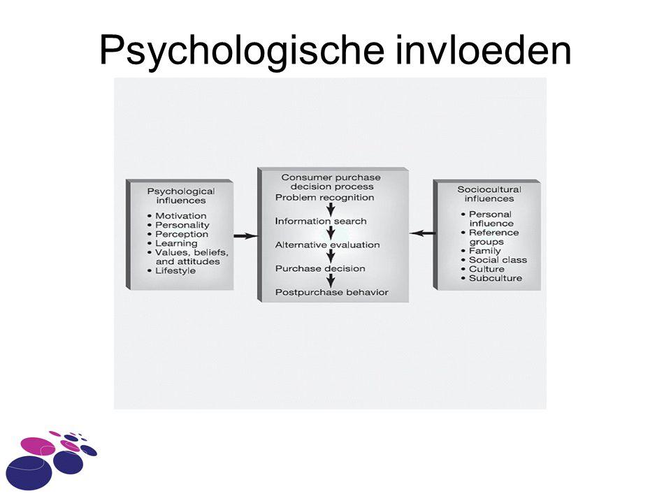 Psychologische invloeden