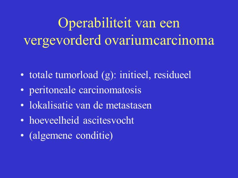 Operabiliteit van een vergevorderd ovariumcarcinoma totale tumorload (g): initieel, residueel peritoneale carcinomatosis lokalisatie van de metastasen