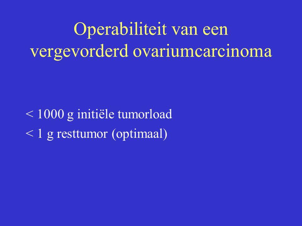Operabiliteit van een vergevorderd ovariumcarcinoma < 1000 g initiële tumorload < 1 g resttumor (optimaal)
