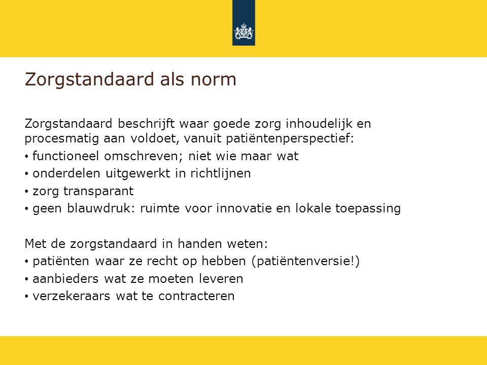 Zorgstandaard als norm Zorgstandaard beschrijft waar goede zorg inhoudelijk en procesmatig aan voldoet, vanuit patiëntenperspectief: functioneel omsch