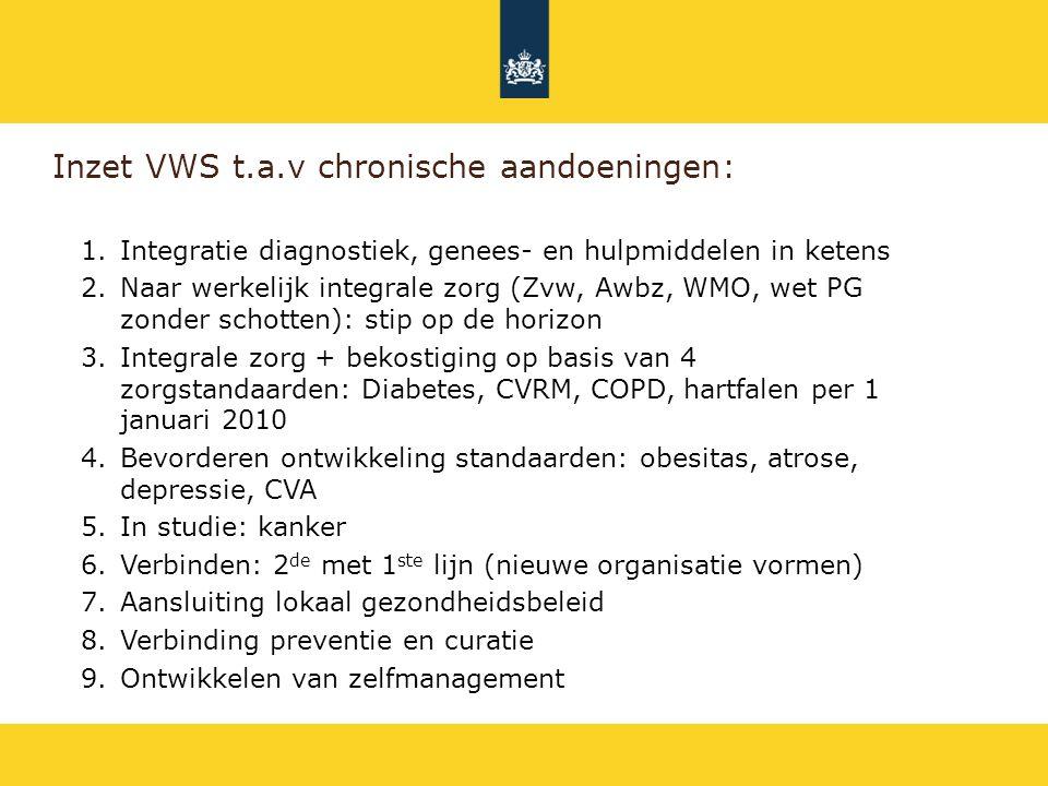 Inzet VWS t.a.v chronische aandoeningen: 1.Integratie diagnostiek, genees- en hulpmiddelen in ketens 2.Naar werkelijk integrale zorg (Zvw, Awbz, WMO, wet PG zonder schotten): stip op de horizon 3.Integrale zorg + bekostiging op basis van 4 zorgstandaarden: Diabetes, CVRM, COPD, hartfalen per 1 januari 2010 4.Bevorderen ontwikkeling standaarden: obesitas, atrose, depressie, CVA 5.In studie: kanker 6.Verbinden: 2 de met 1 ste lijn (nieuwe organisatie vormen) 7.Aansluiting lokaal gezondheidsbeleid 8.Verbinding preventie en curatie 9.Ontwikkelen van zelfmanagement