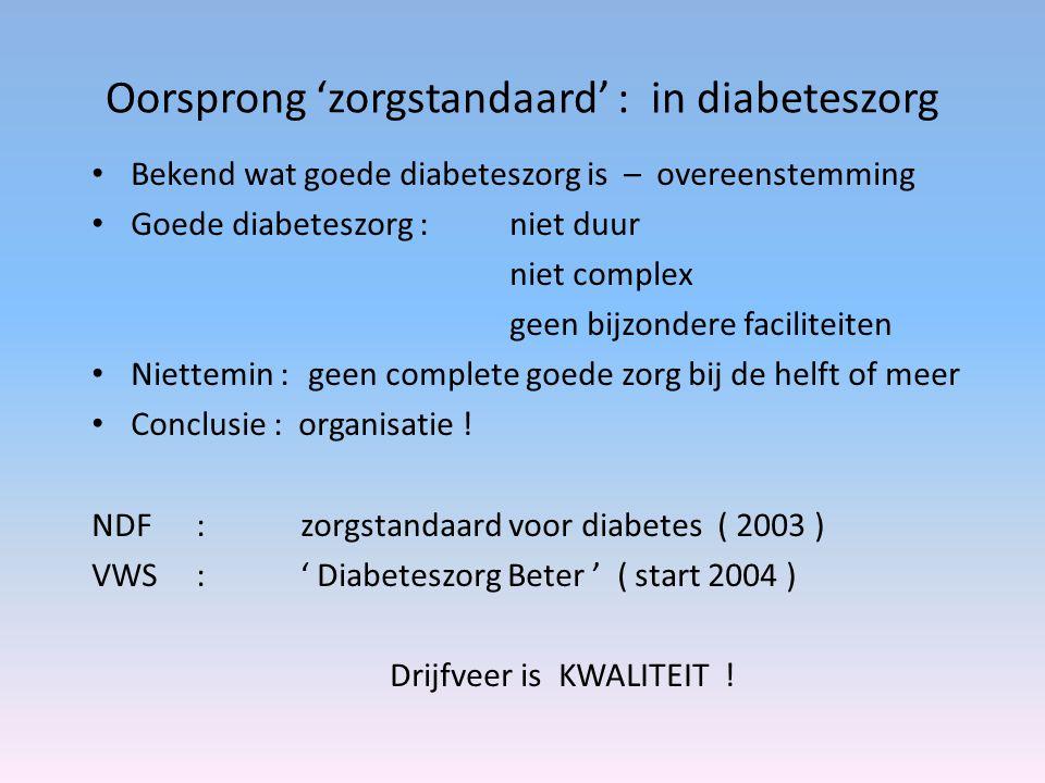 Oorsprong 'zorgstandaard' : in diabeteszorg Bekend wat goede diabeteszorg is – overeenstemming Goede diabeteszorg :niet duur niet complex geen bijzondere faciliteiten Niettemin : geen complete goede zorg bij de helft of meer Conclusie : organisatie .